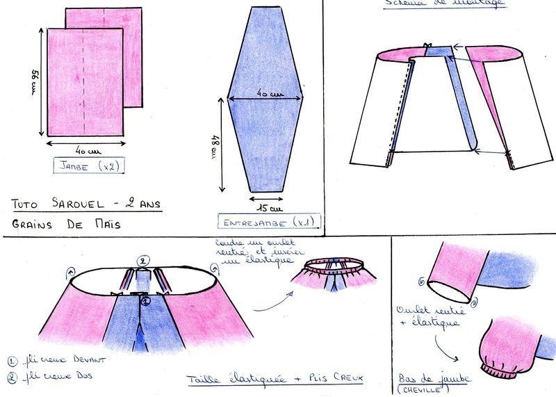 patron couture pantalon simple