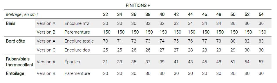finitionsplus