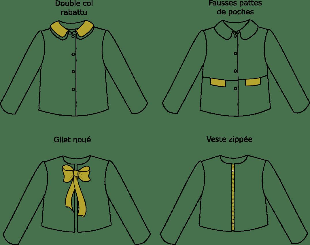 Patron de manteau femme sans col
